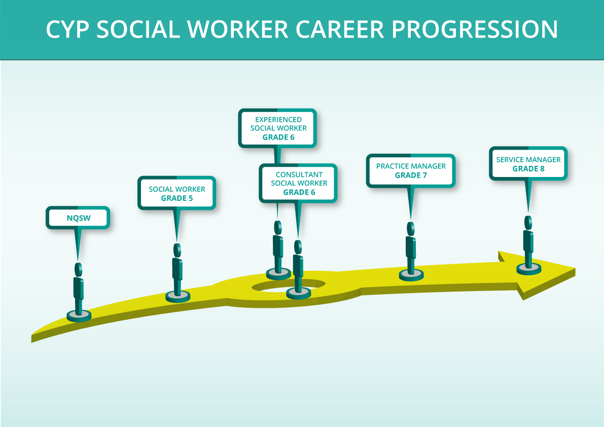 social work career Become a social worker and get education and career information on accredited online masters degree in social work online master of social work online program ranked #1 online social work.